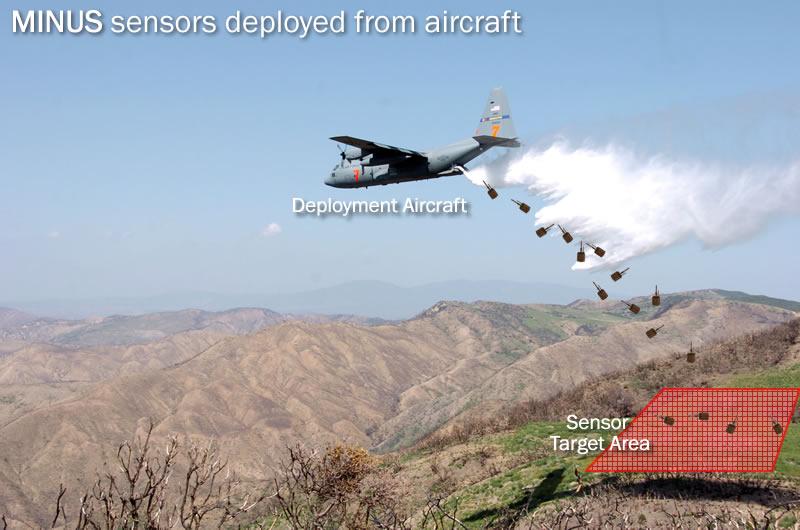 Unattended Ground Sensors Ugs